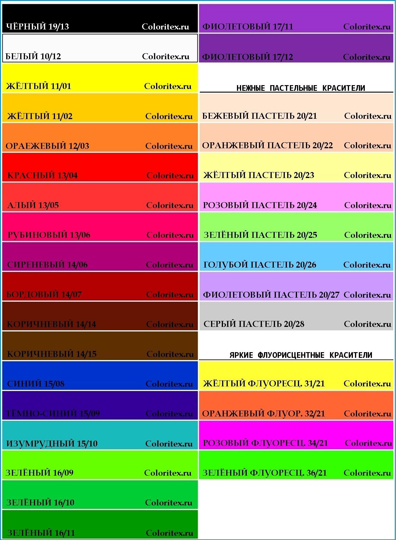 Таблица красителей для свечей